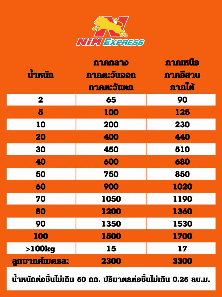 ชิปปิ้งจีน สินค้านำเข้าจากจีน ราคามาตรฐานสากล นำเข้าสินค้าจากจีน ค่าขนส่ง Table Delivery Cost 13 1200x1609 764x1024