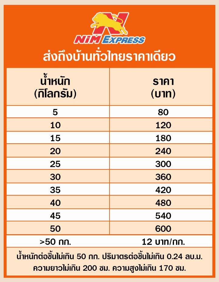 ชิปปิ้งจีน ค่าขนส่ง                                         shipping nim2